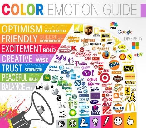color emotion graph